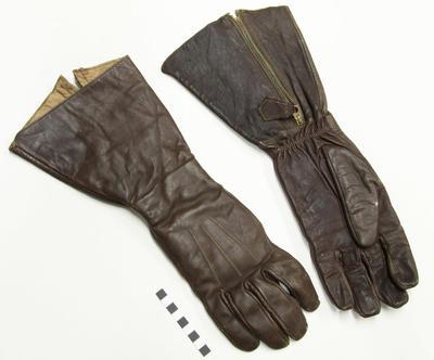 Gloves, Flying