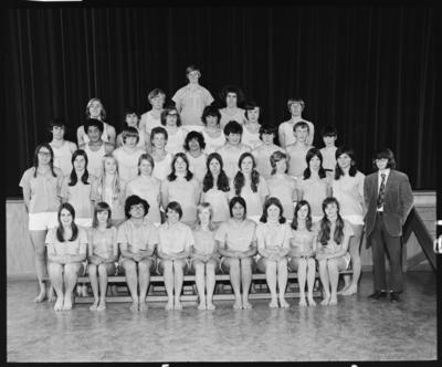 Tararua College, Group