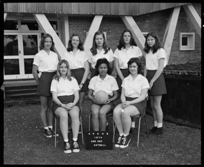 New Plymouth Girls High School, Netball Team
