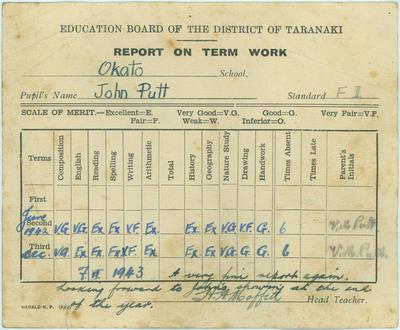 Putt, John Sydney [school records]
