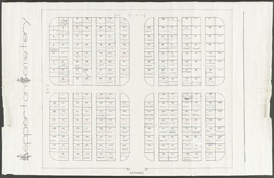 Lepperton Cemetery Board